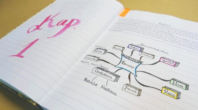 Λογοτεχνικό πρότζεκτ  ημερολόγιο ανάγνωσης του μυθιστορήματος «Το αγόρι με  τις ριγέ πιτζάμες» 8c99d08b781